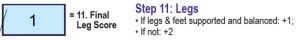 RULA Step 11- Legs